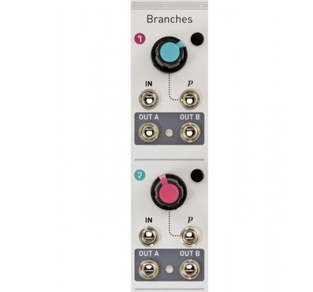 MUTABLE INSTRUMENTS - BRANCHES